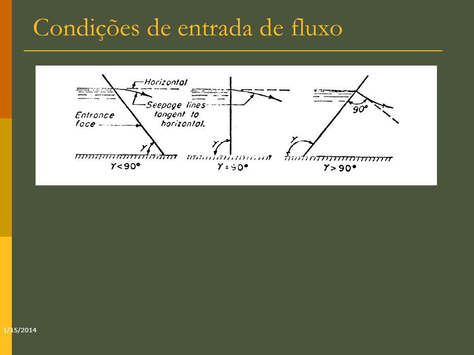Condições de entrada de fluxo