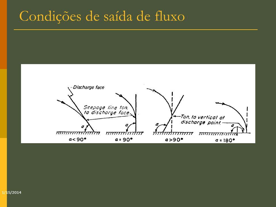 Condições de saída de fluxo