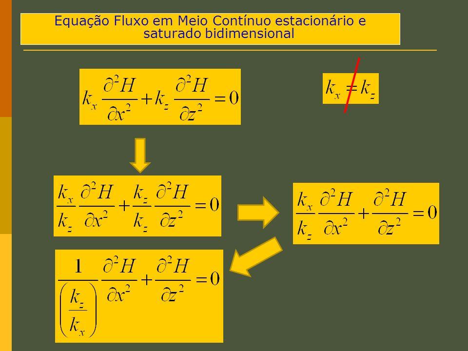 Equação Fluxo em Meio Contínuo estacionário e saturado bidimensional