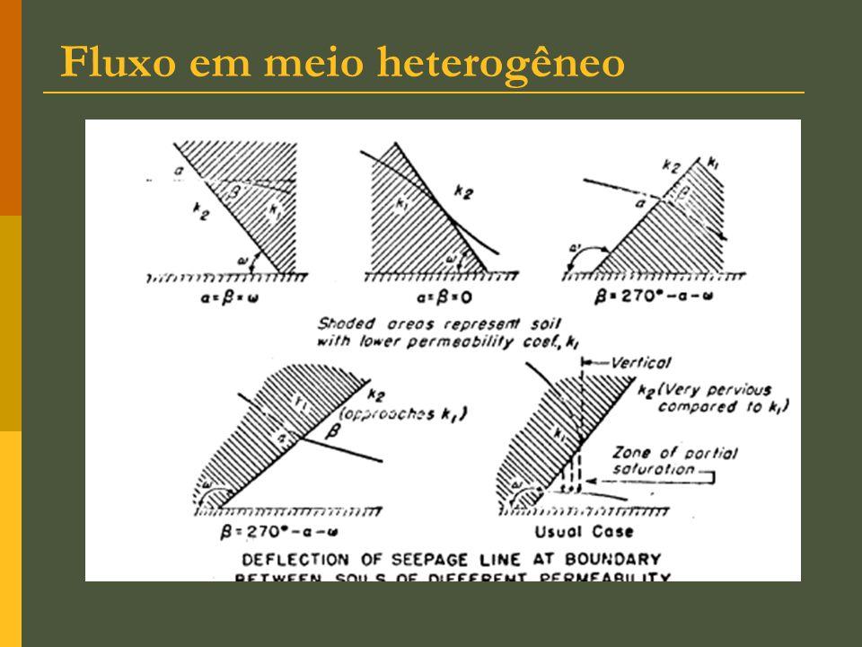 Fluxo em meio heterogêneo