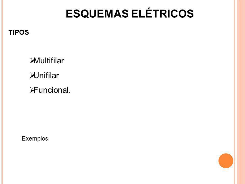 ESQUEMAS ELÉTRICOS TIPOS Multifilar Unifilar Funcional. Exemplos