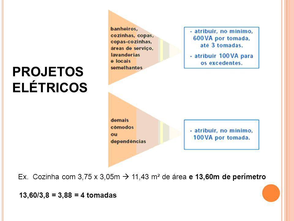 PROJETOS ELÉTRICOS Ex. Cozinha com 3,75 x 3,05m  11,43 m² de área e 13,60m de perímetro.