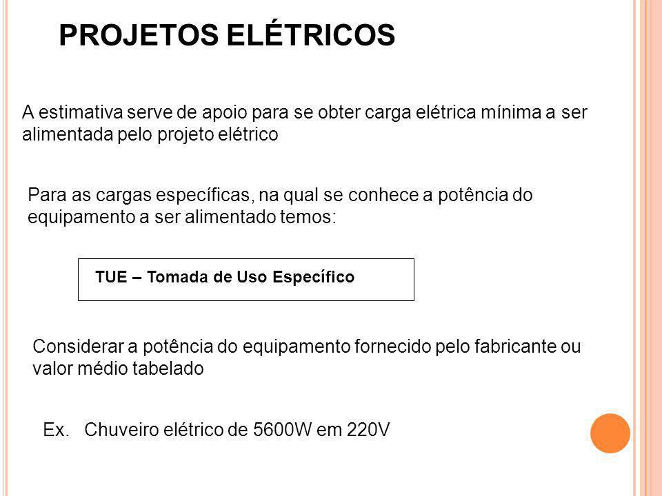 PROJETOS ELÉTRICOSA estimativa serve de apoio para se obter carga elétrica mínima a ser. alimentada pelo projeto elétrico.