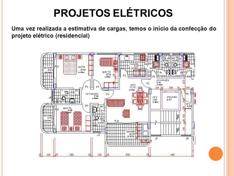 PROJETOS ELÉTRICOSUma vez realizada a estimativa de cargas, temos o início da confecção do projeto elétrico (residencial)