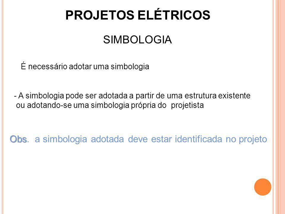 PROJETOS ELÉTRICOS SIMBOLOGIA