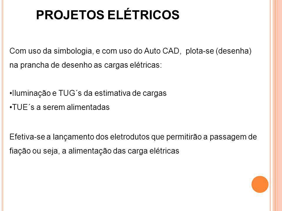 PROJETOS ELÉTRICOSCom uso da simbologia, e com uso do Auto CAD, plota-se (desenha) na prancha de desenho as cargas elétricas: