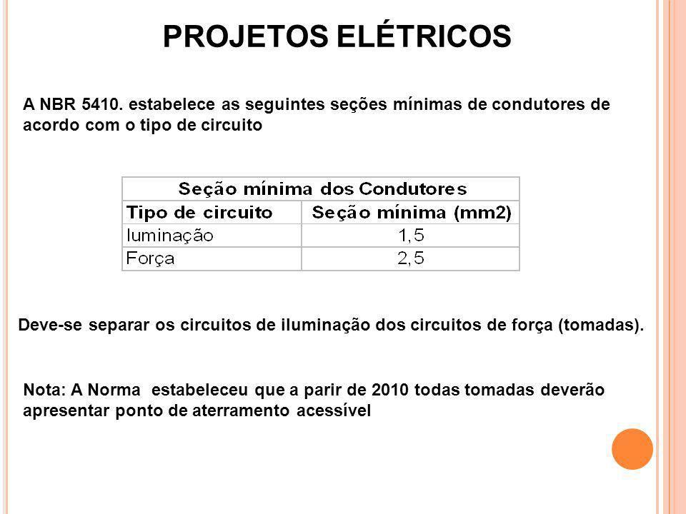 PROJETOS ELÉTRICOSA NBR 5410. estabelece as seguintes seções mínimas de condutores de acordo com o tipo de circuito.