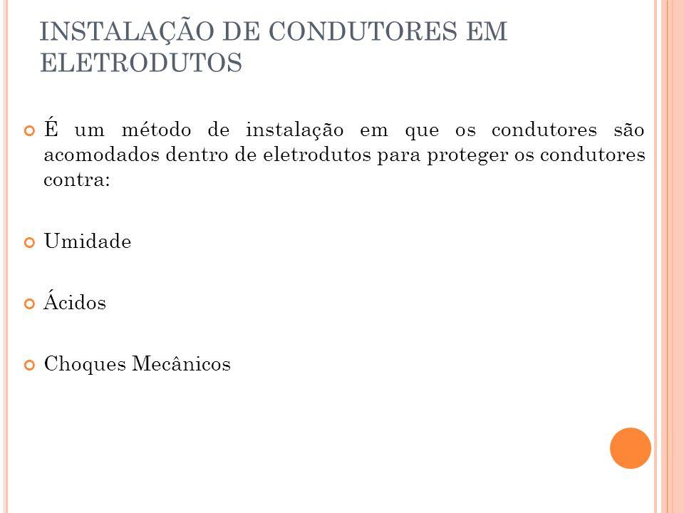 INSTALAÇÃO DE CONDUTORES EM ELETRODUTOS