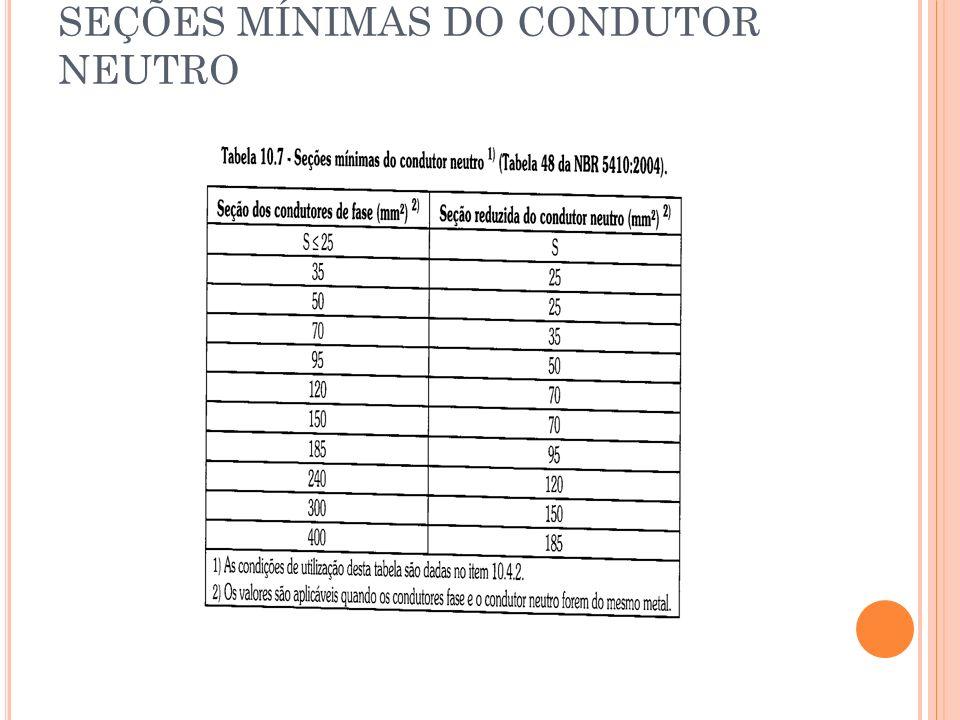 SEÇÕES MÍNIMAS DO CONDUTOR NEUTRO
