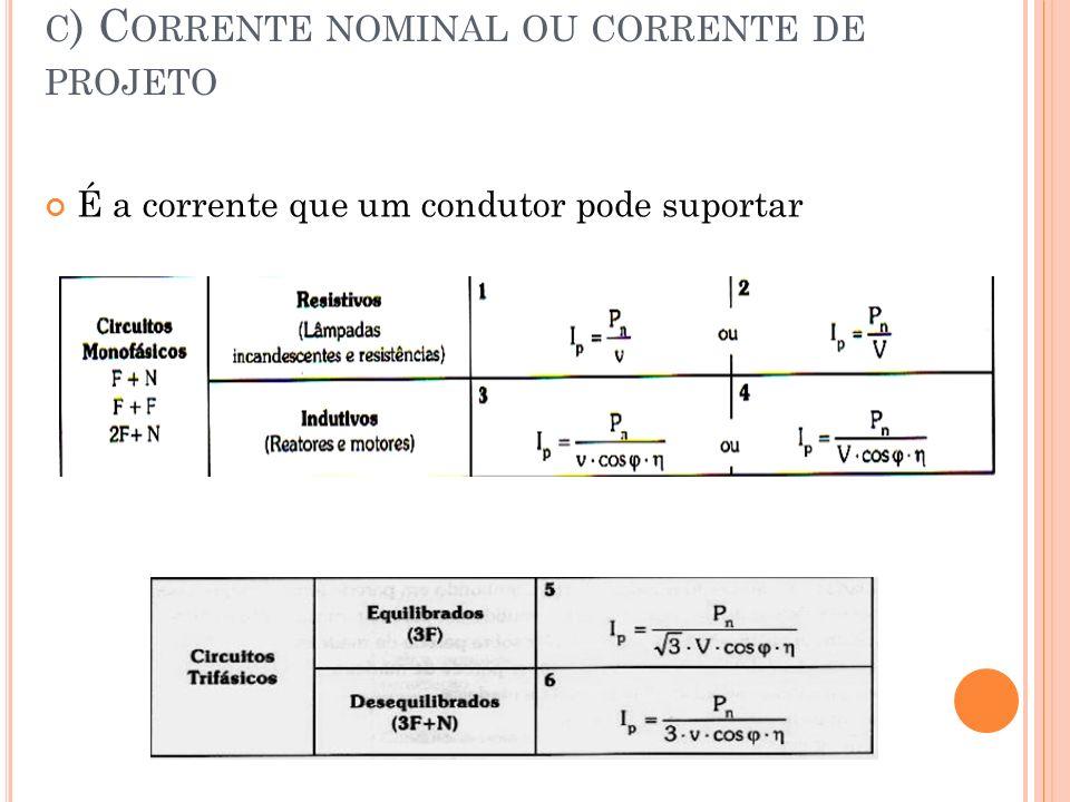 c) Corrente nominal ou corrente de projeto
