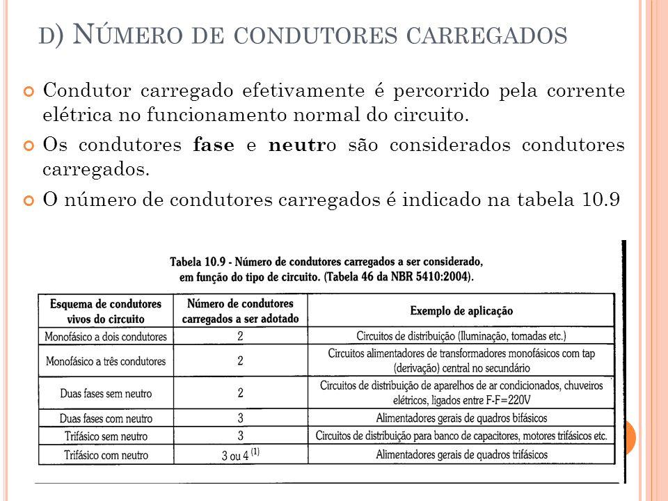 d) Número de condutores carregados