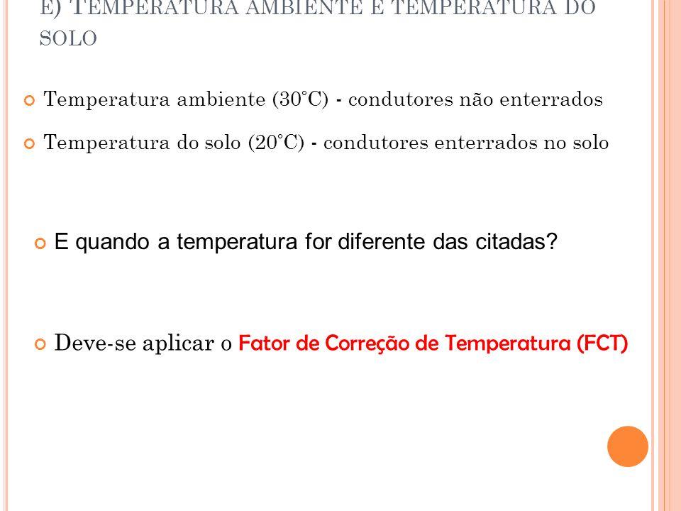 e) Temperatura ambiente e temperatura do solo