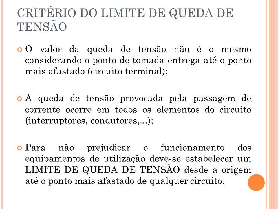 CRITÉRIO DO LIMITE DE QUEDA DE TENSÃO