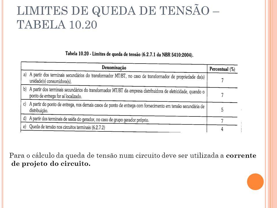 LIMITES DE QUEDA DE TENSÃO – TABELA 10.20
