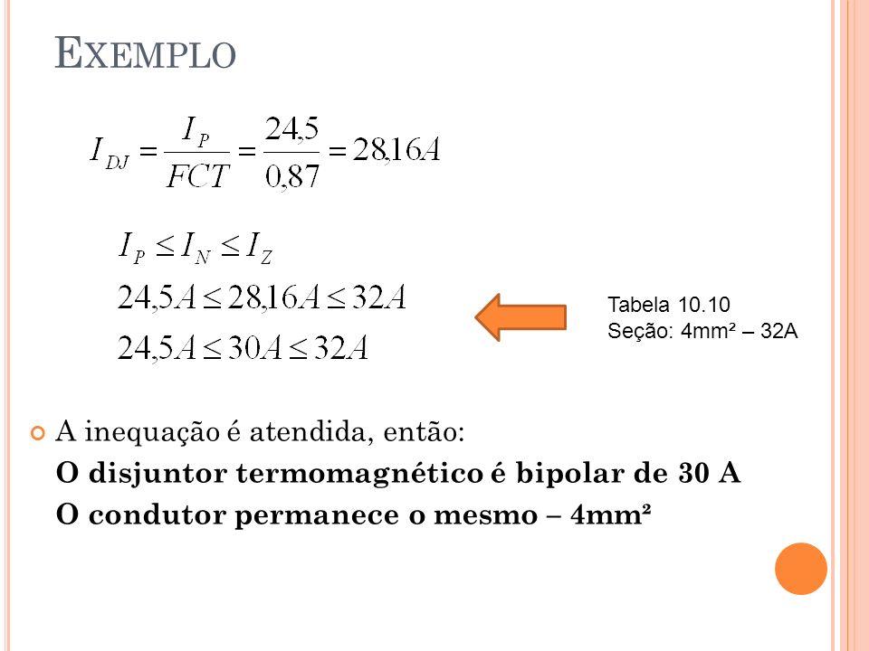 Exemplo A inequação é atendida, então: