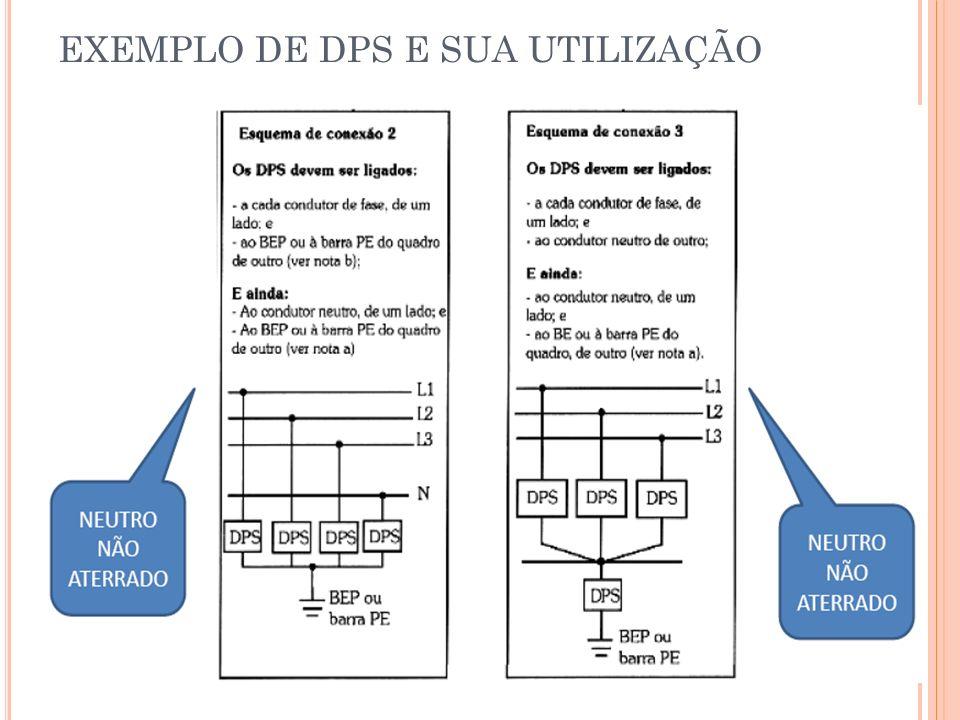EXEMPLO DE DPS E SUA UTILIZAÇÃO
