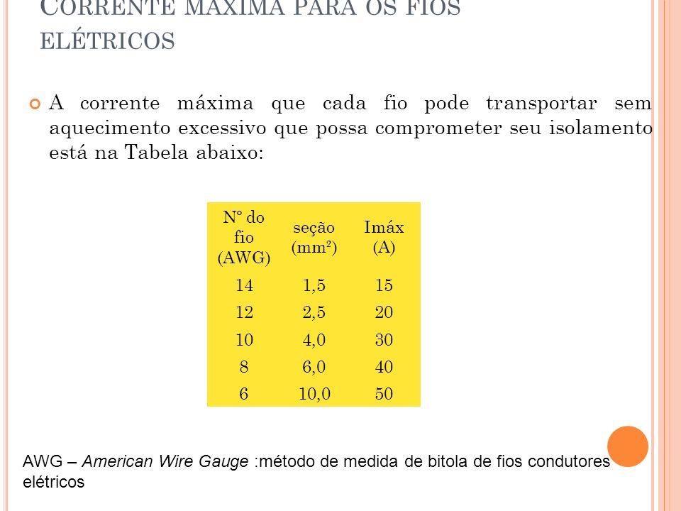 Corrente máxima para os fios elétricos