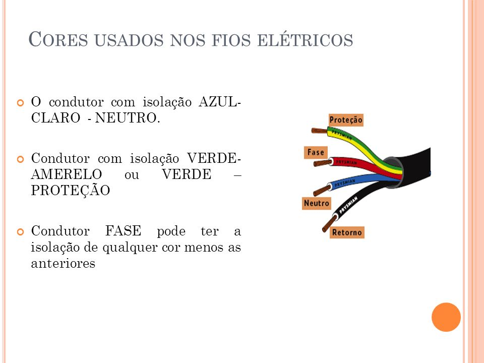 Cores usados nos fios elétricos