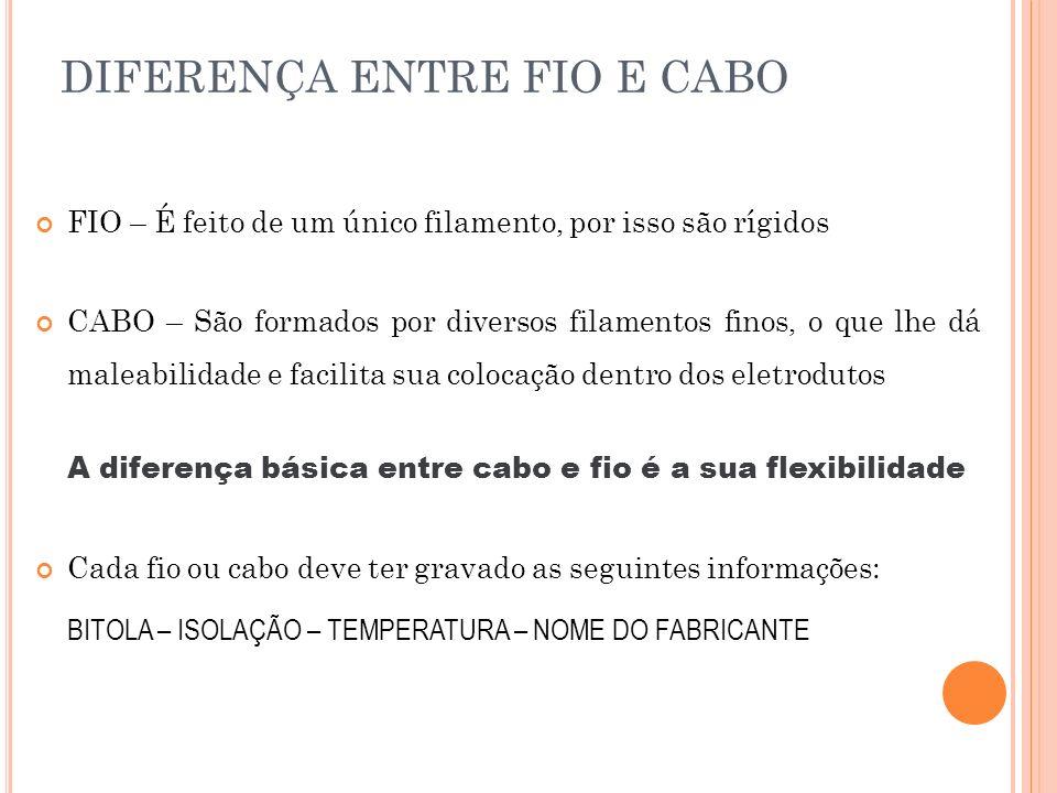 DIFERENÇA ENTRE FIO E CABO