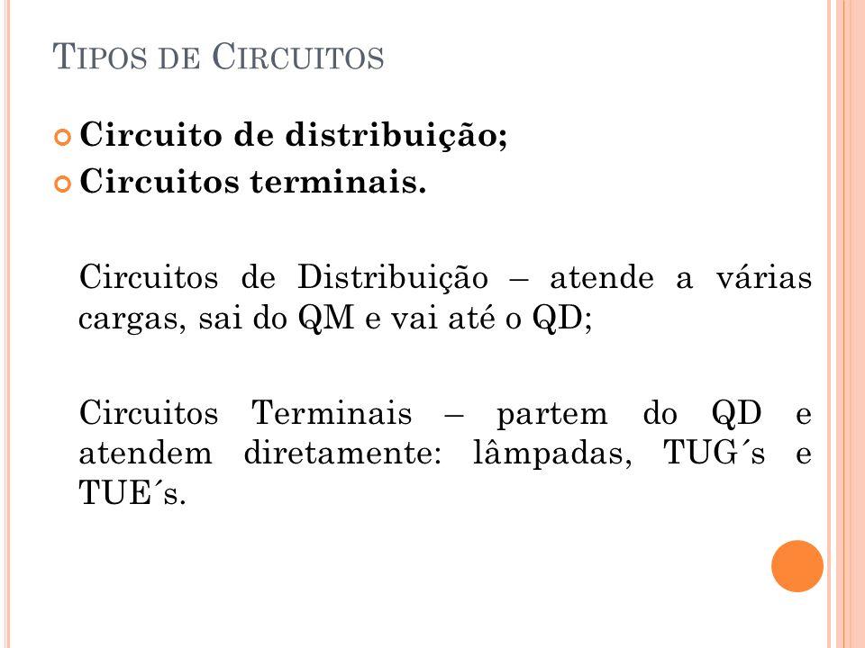 Tipos de Circuitos Circuito de distribuição; Circuitos terminais.