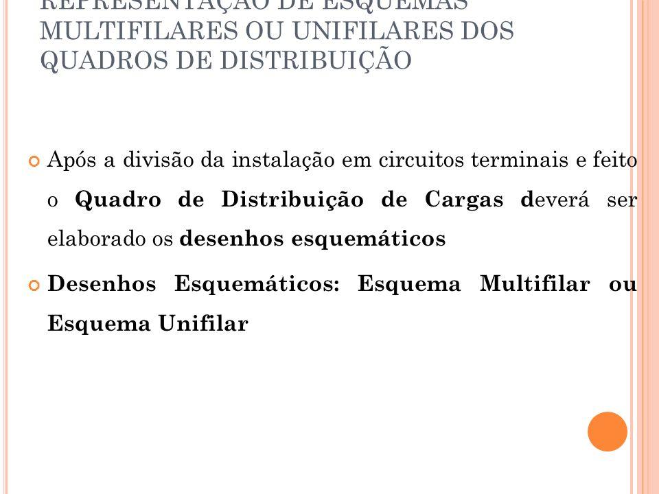 REPRESENTAÇÃO DE ESQUEMAS MULTIFILARES OU UNIFILARES DOS QUADROS DE DISTRIBUIÇÃO