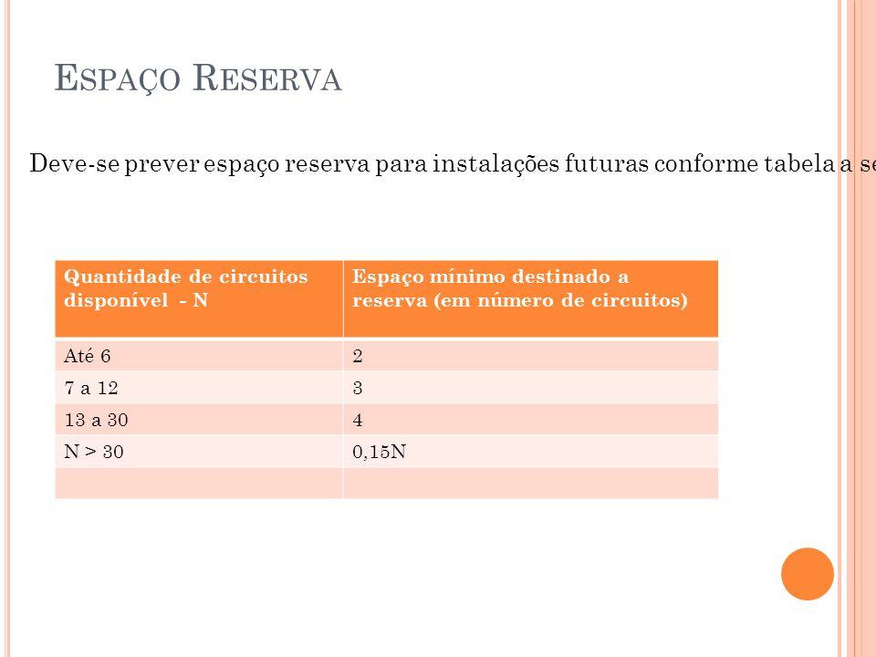 Espaço ReservaDeve-se prever espaço reserva para instalações futuras conforme tabela a seguir: Quantidade de circuitos disponível - N.