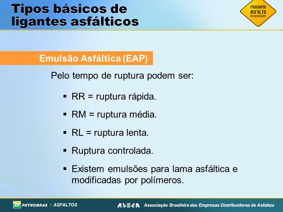 Tipos básicos de ligantes asfálticos