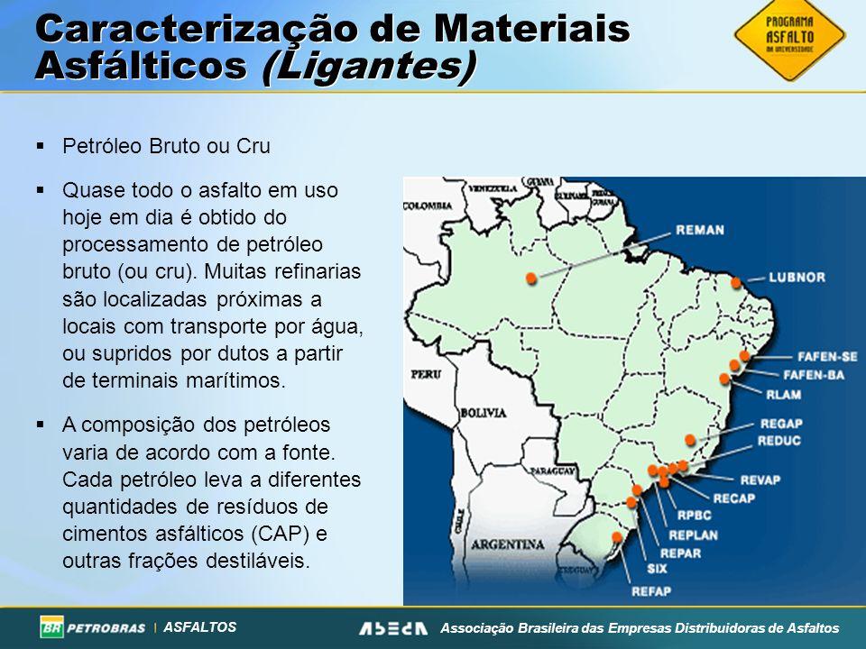 Caracterização de Materiais Asfálticos (Ligantes)