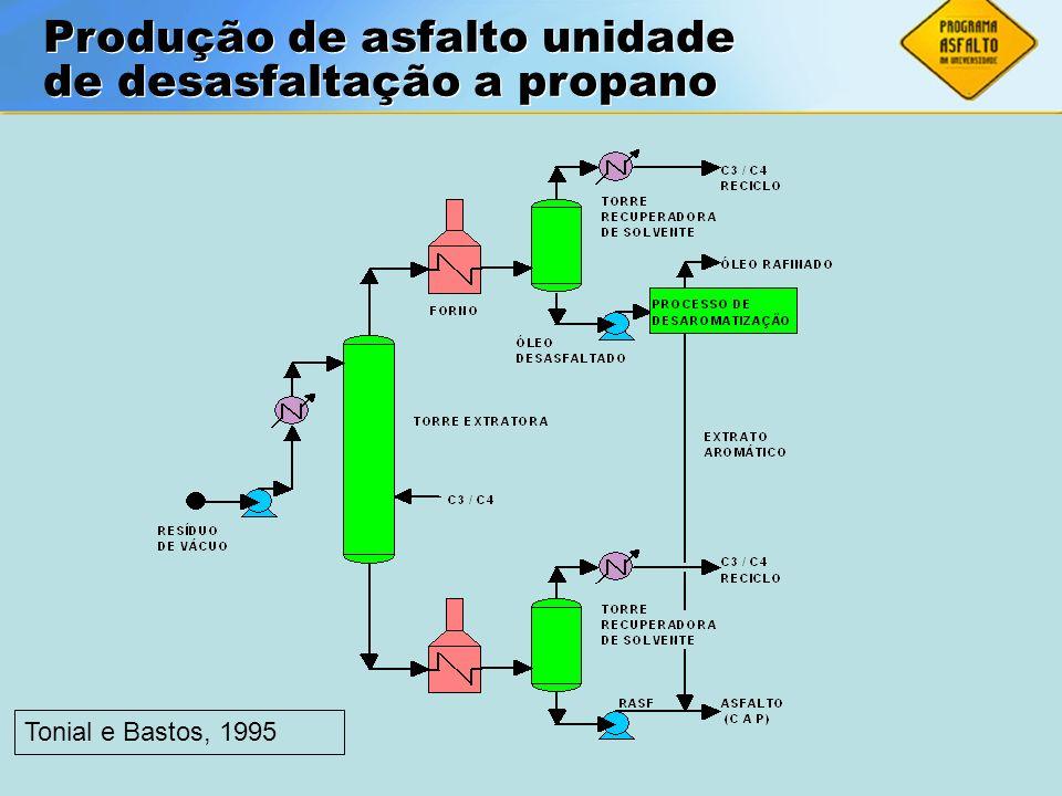 Produção de asfalto unidade de desasfaltação a propano