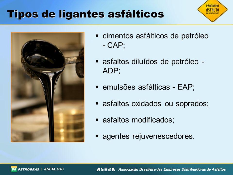 Tipos de ligantes asfálticos
