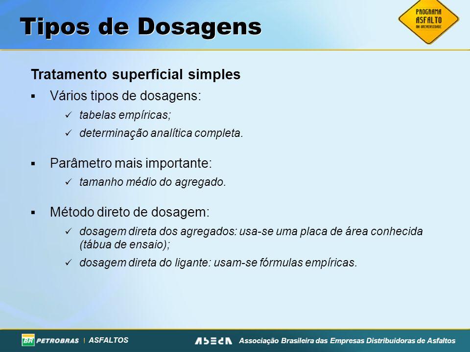 Tipos de Dosagens Tratamento superficial simples