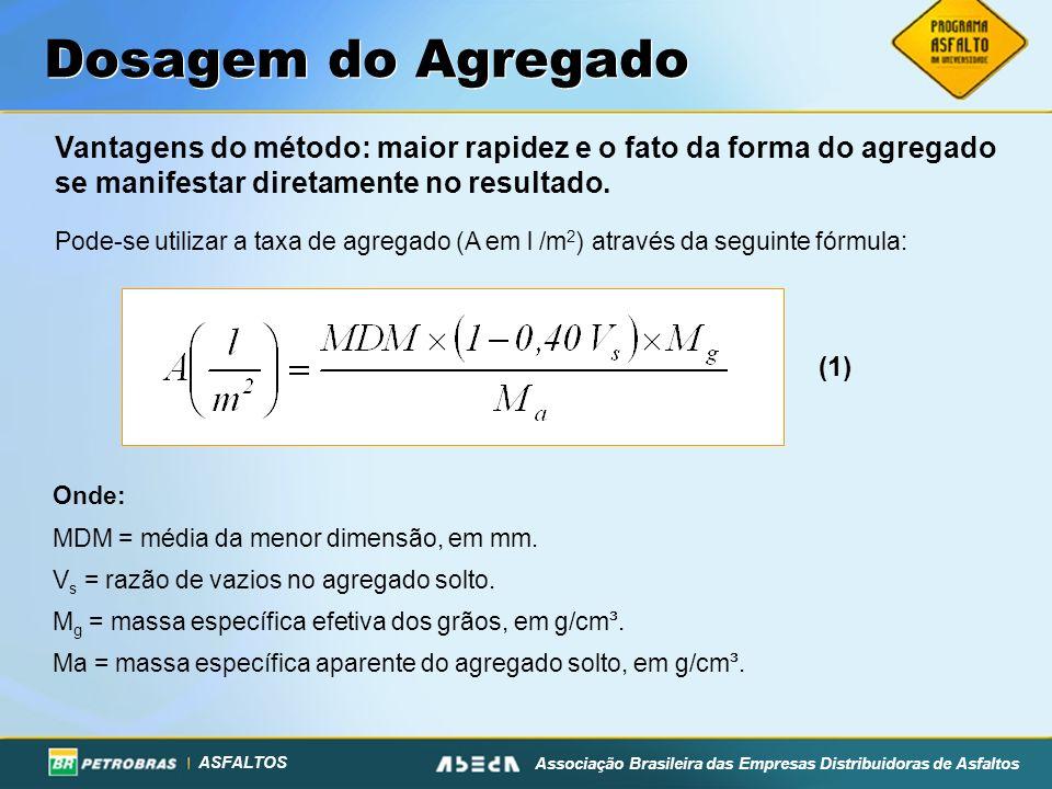 Dosagem do Agregado Vantagens do método: maior rapidez e o fato da forma do agregado se manifestar diretamente no resultado.
