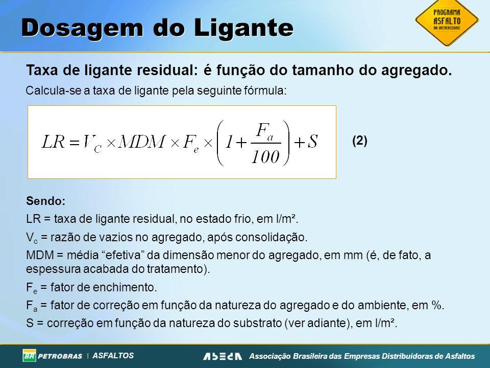 Dosagem do Ligante Taxa de ligante residual: é função do tamanho do agregado. Calcula-se a taxa de ligante pela seguinte fórmula: