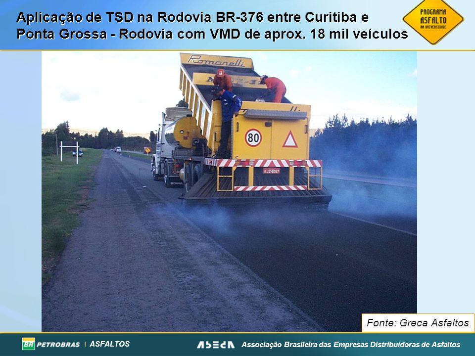 Aplicação de TSD na Rodovia BR-376 entre Curitiba e Ponta Grossa - Rodovia com VMD de aprox. 18 mil veículos