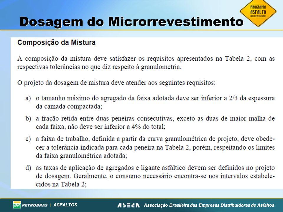Dosagem do Microrrevestimento
