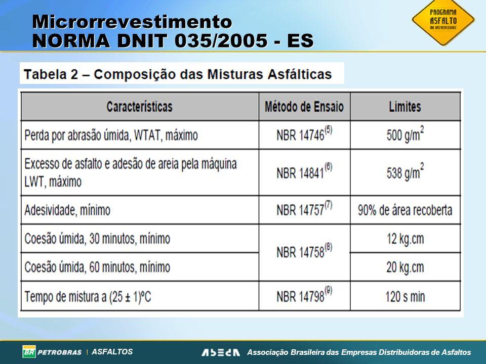Microrrevestimento NORMA DNIT 035/2005 - ES
