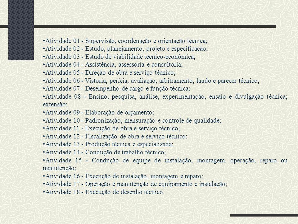 Atividade 01 - Supervisão, coordenação e orientação técnica;