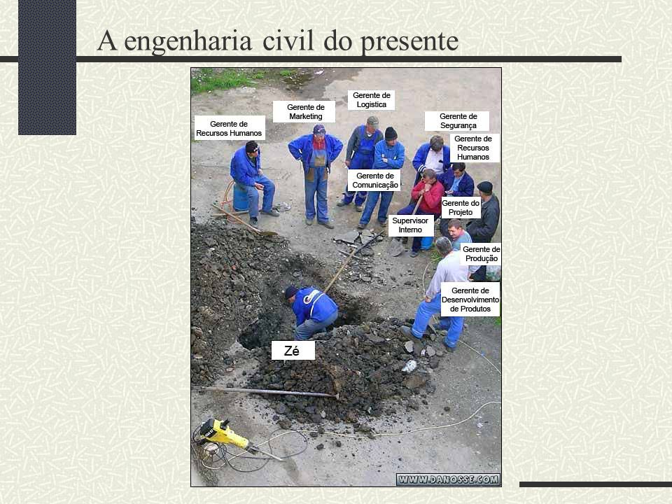 A engenharia civil do presente