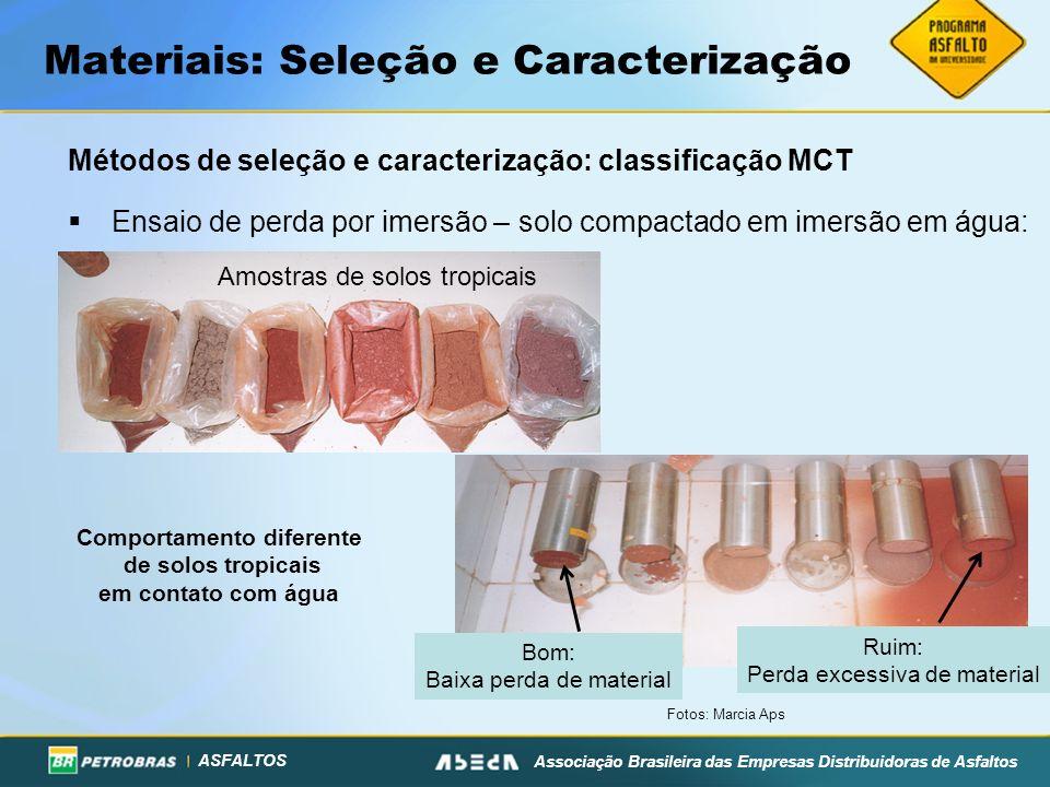Materiais: Seleção e Caracterização