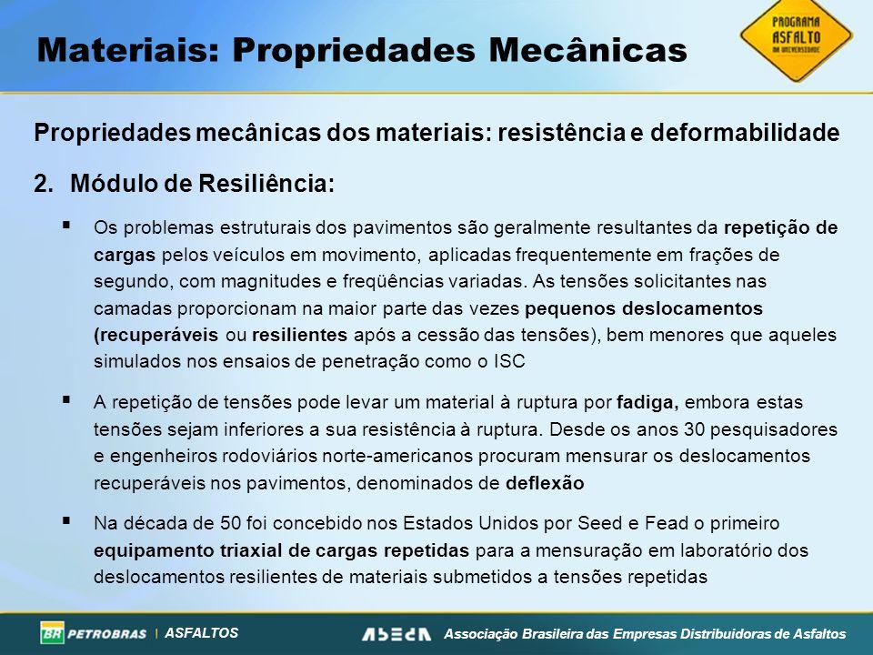 Materiais: Propriedades Mecânicas