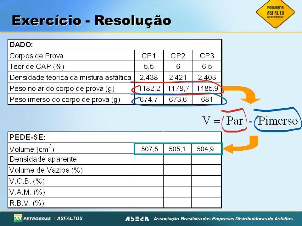 Exercício - Resolução 507,5 505,1 504,9