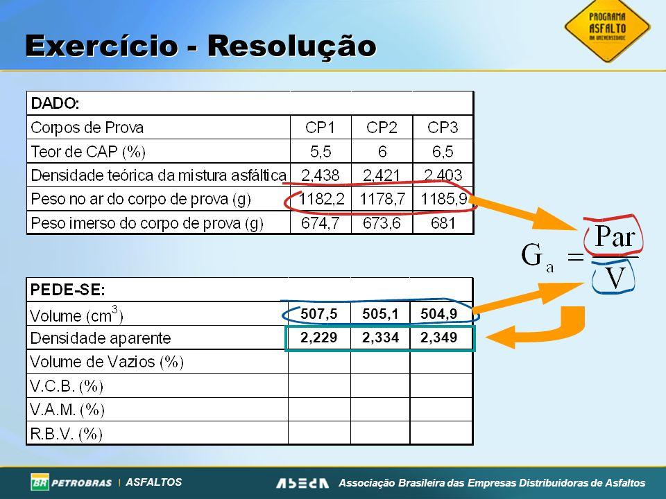 Exercício - Resolução 507,5 505,1 504,9 2,229 2,334 2,349