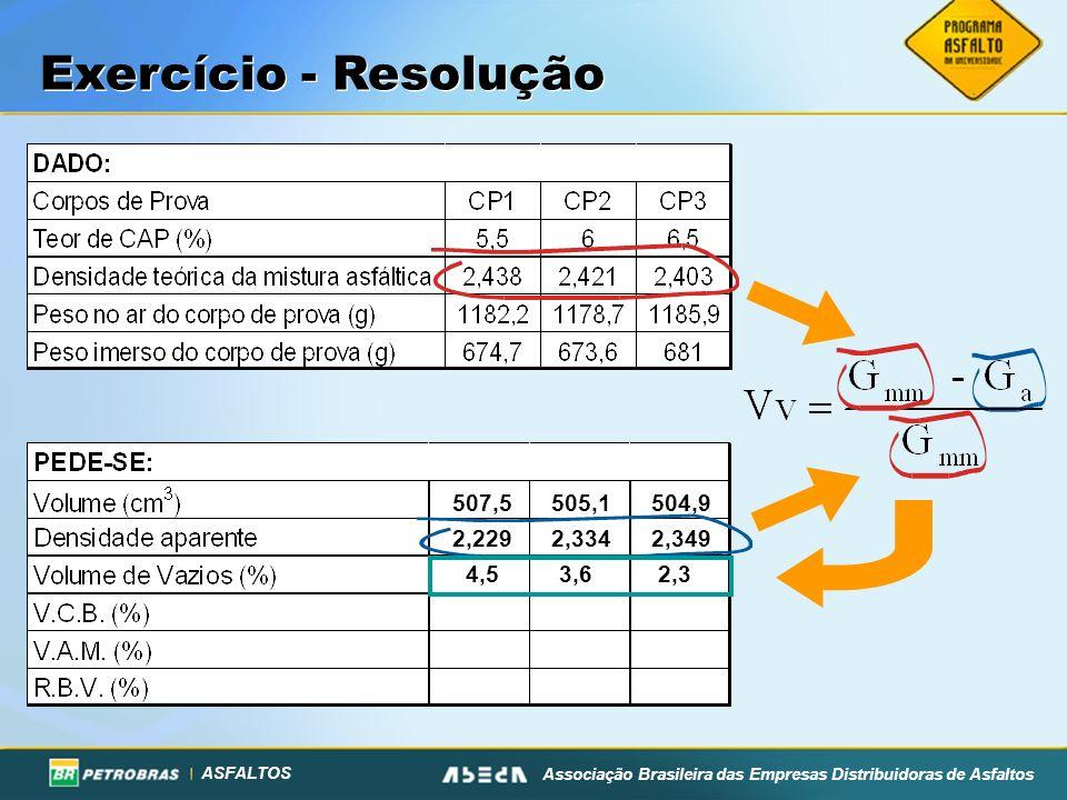 Exercício - Resolução 507,5 505,1 504,9.