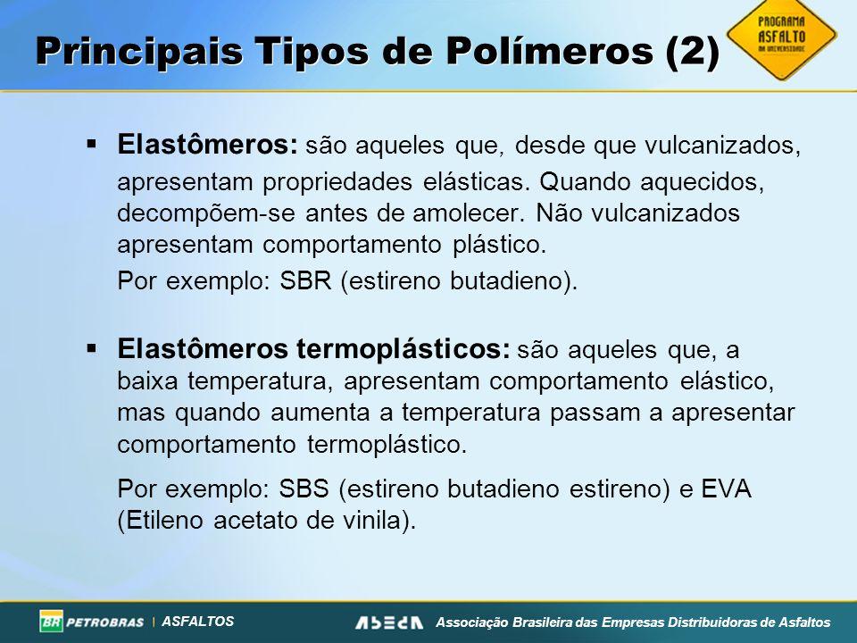 Principais Tipos de Polímeros (2)