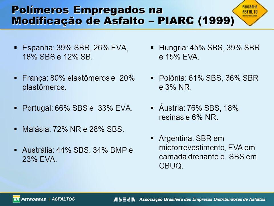 Polímeros Empregados na Modificação de Asfalto – PIARC (1999)