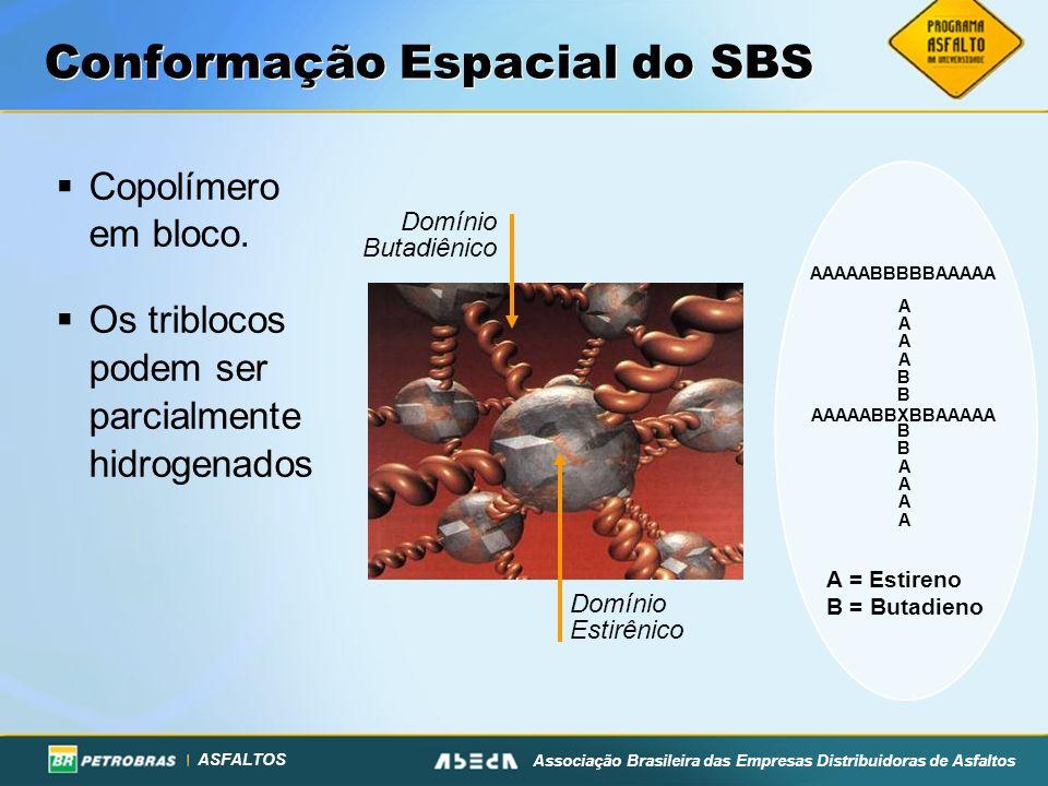 Conformação Espacial do SBS