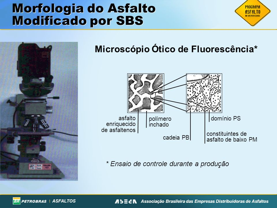 Morfologia do Asfalto Modificado por SBS