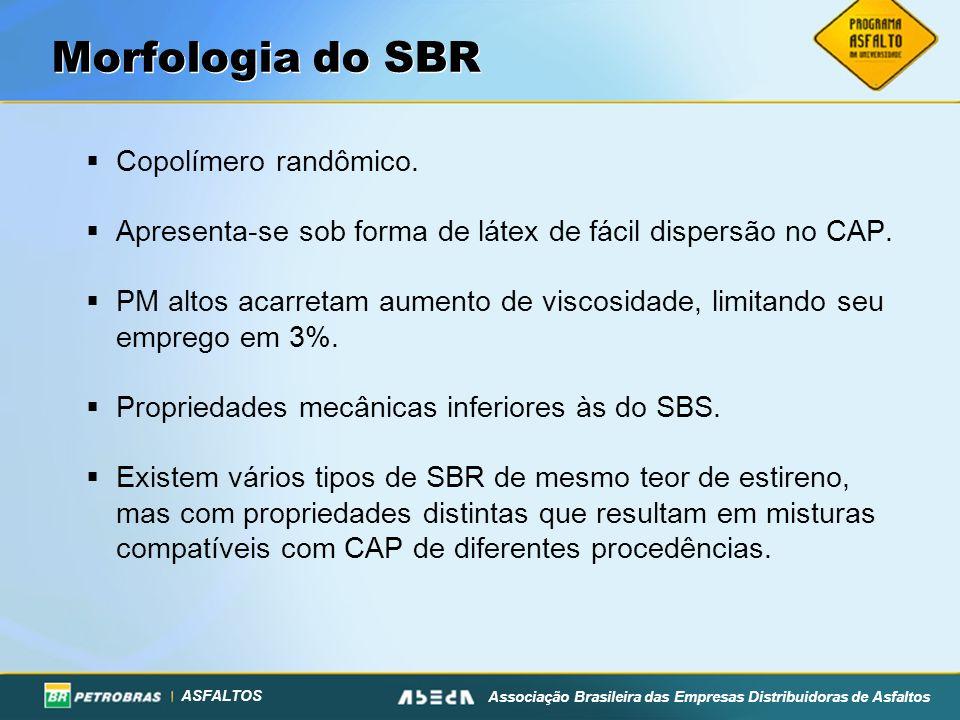 Morfologia do SBR Copolímero randômico.