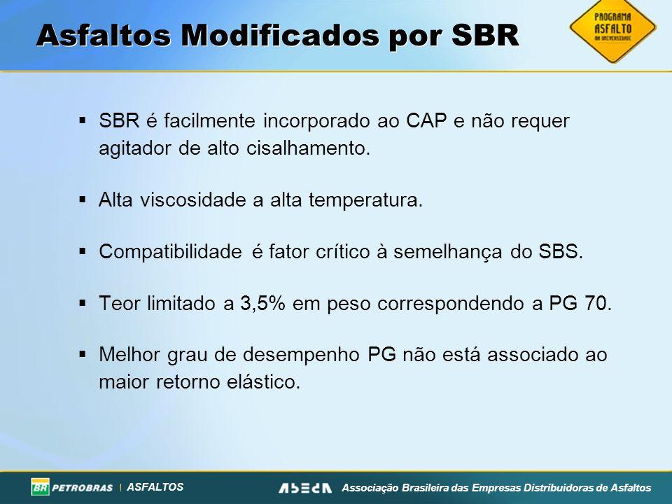 Asfaltos Modificados por SBR