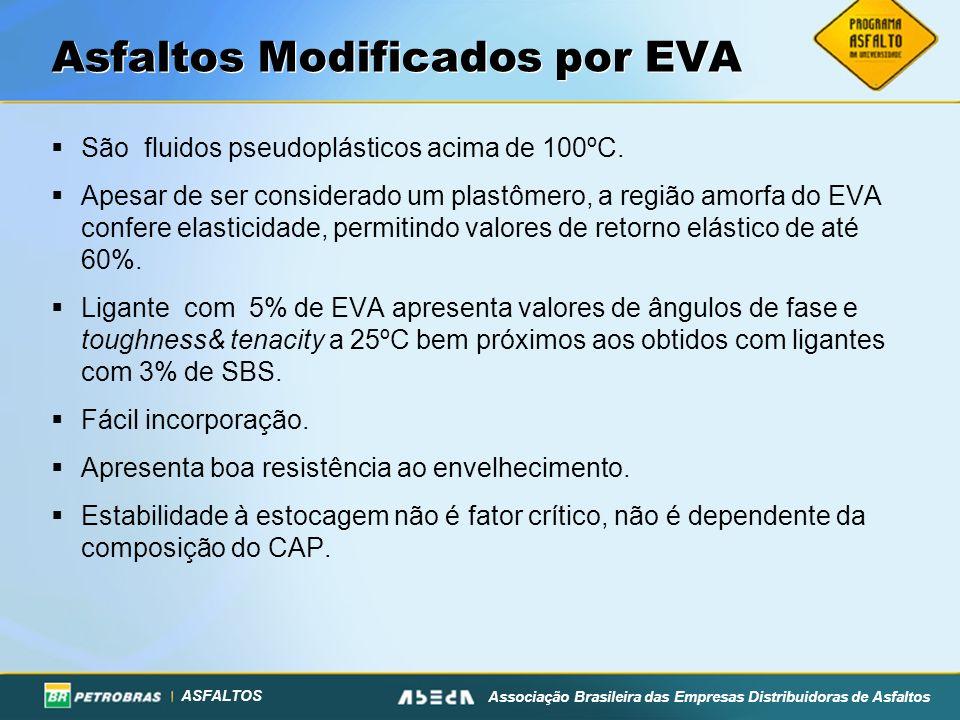 Asfaltos Modificados por EVA